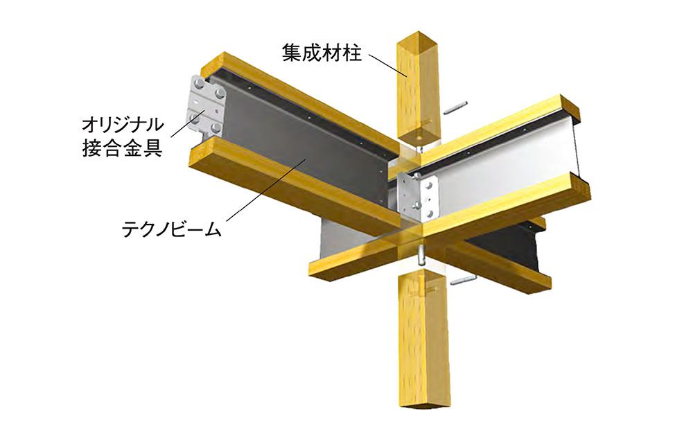 構造についてのイメージ